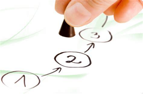langkah langkah perencanaan penulisan ilmiah aldiunanto com