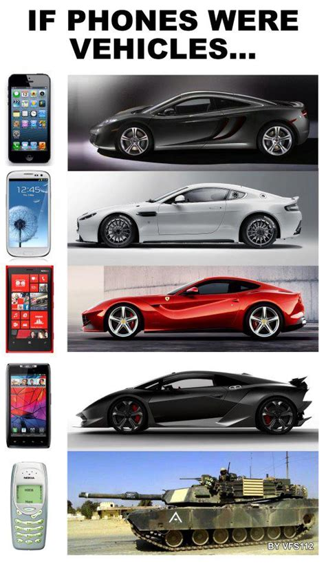 If I Were A Phone I Would Be by If Phones Were Vehicles