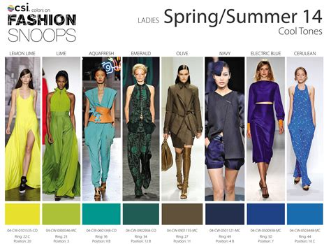 fashion color ss 2014 fashion color trends nidhi saxena s about
