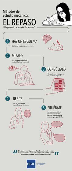 libro infographics human body 17 best images about derecho on orientation day salud and pierre joseph proudhon