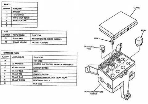 1991 dodge dakota fuse box diagram