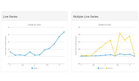 bootstrap templates for graphs bootstrap templates prepbootstrap