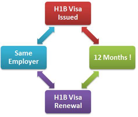 dropbox h1b h1b visa renewal sting dropbox experience chennai
