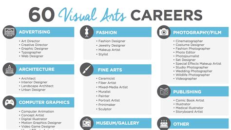 career in ceramic arts 60 visual arts careers to discuss with your students the