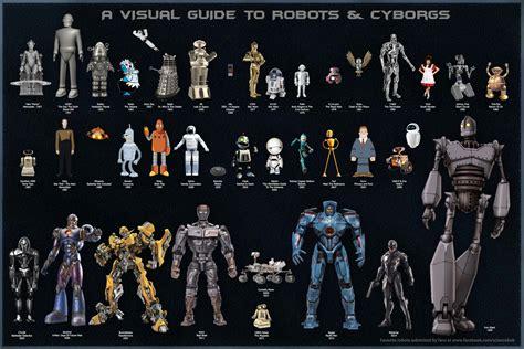 robot film actress name robots movie
