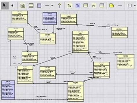 database uml diagram tool db uml database modeling tool sourceforge net