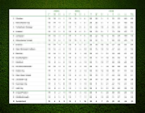 epl update table super computer predicts final premier league table