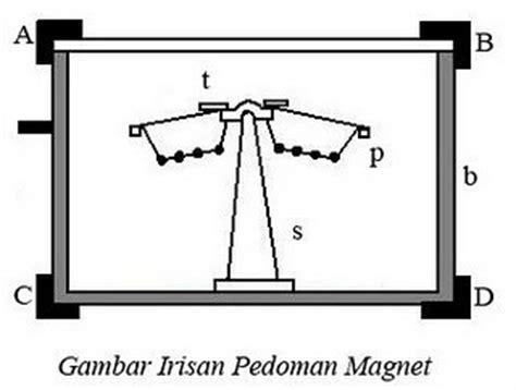 Magnet Magnet Micro Magnet Kecil Magnet Kotak Magnet Untuk Craft my journey page 9