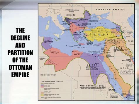 partitioning of the ottoman empire europe ages of revolutions ppt download