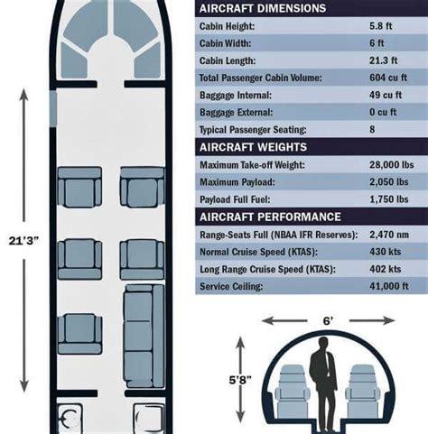 hawker 800xp midsize jet charter aircraft vip aircraft