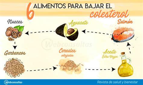 alimentos para el colesterol alto dieta para el tratamiento colesterol alto o
