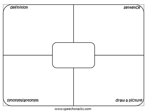 graphic organizers template word 18 vocabulary graphic organizers images frayer model
