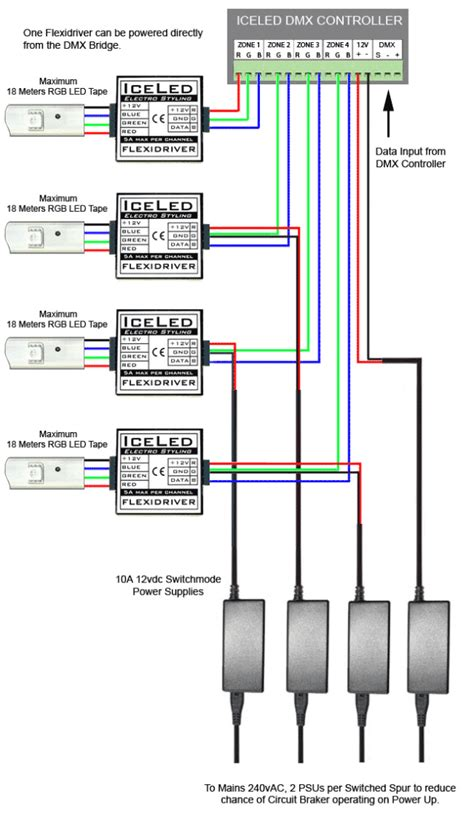 how to wire rgb led lights wiring diagrams wiring