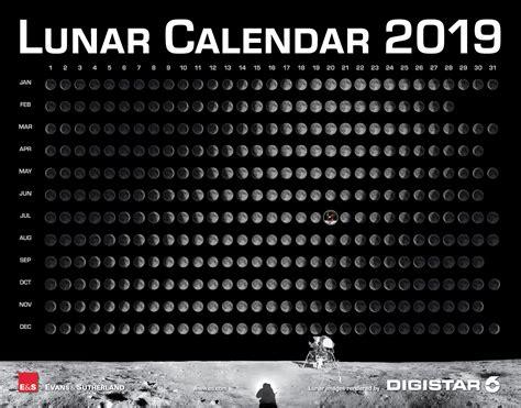 louisville astronomical society lunar calendar