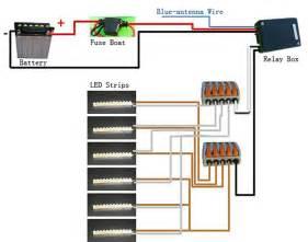 bestlightingbuy led lighting knowledge and lighting design ideas page 2