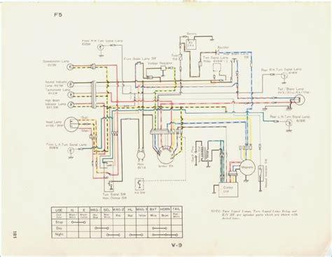 yamaha moto 4 225 wiring diagram wiring diagram manual