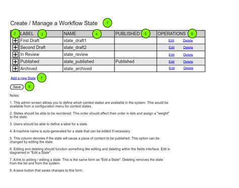 workflow drupal digital workflow drupal groups amherstmedia best