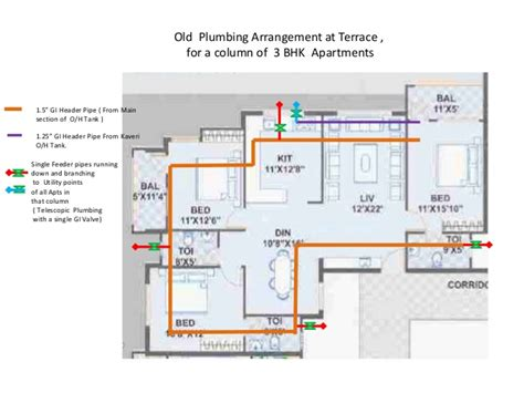 House Plans With Basement Apartments better apartment management water metering at samhita square