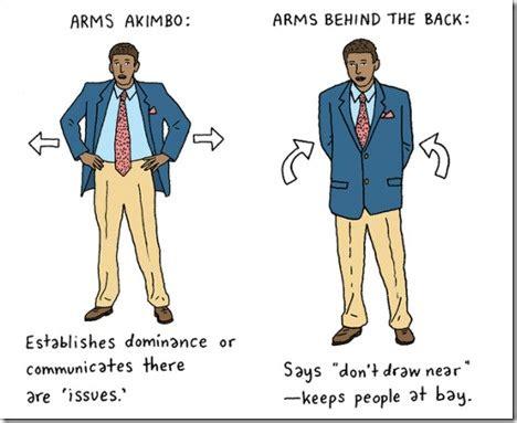 Body Language & Nonverbal Communication in Job Interviews
