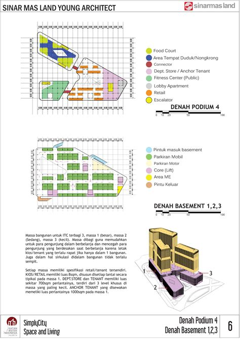 ferry lukito sinar mas land young architect competition 2015 by ferry