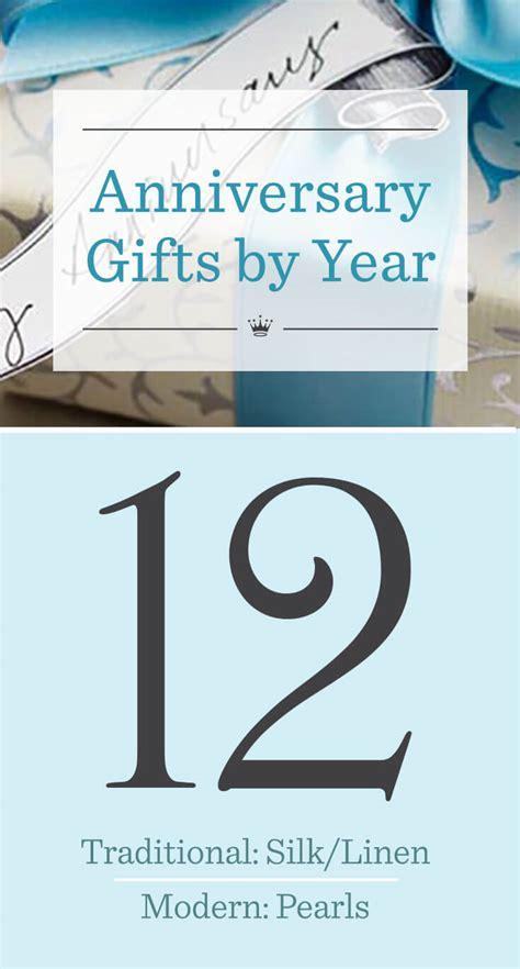 Wedding Anniversary Gifts Traditional Vs Modern by Wedding Anniversary Gifts By Year Traditional Vs Modern