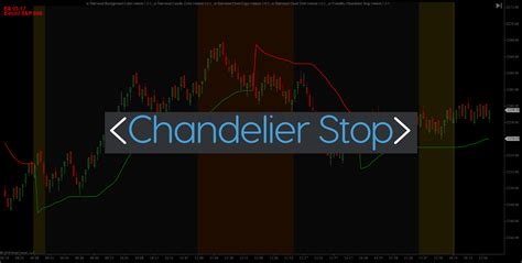 Chandelier Stop Chandelier Stop Volatility The Indicator Club