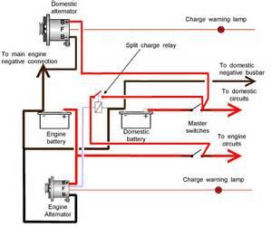 Wiring diagram refrigerator relay wiring diagram wiring diagram cold