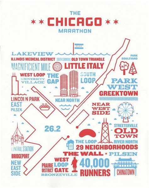 chicago marathon map 2016 i m a marathoner 2014 chicago marathon recap janabanana rd