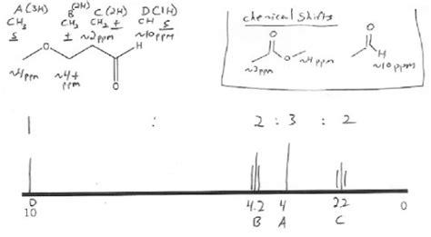 proton nmr practice problems proton nmr mendelset