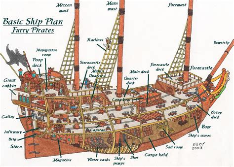 pirate ship diagram deck number two guide