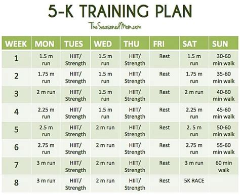 The To 5k Running Plan by My 5k Plan The Seasoned