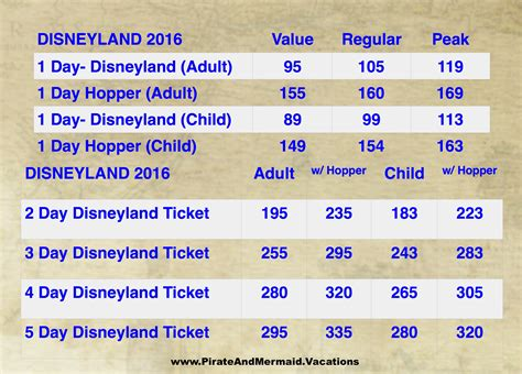 how much is a 1 day ticket to bronner brothers hair show walt disney world and disneyland 2016 ticket increase