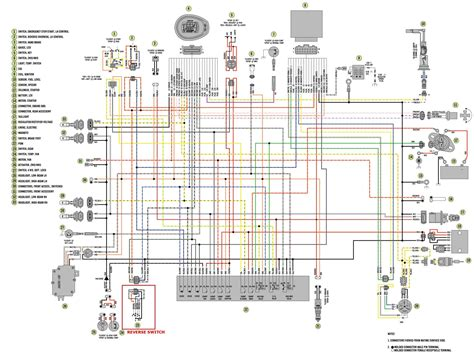 7 blade trailer color wiring diagram 7 blade rv wiring