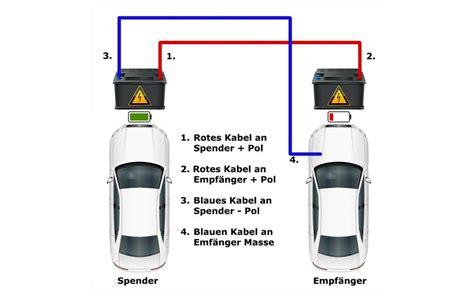 Auto Fremdstarten Reihenfolge by Starthilfekabel Rund Um Die Starthilfe Mit Einem