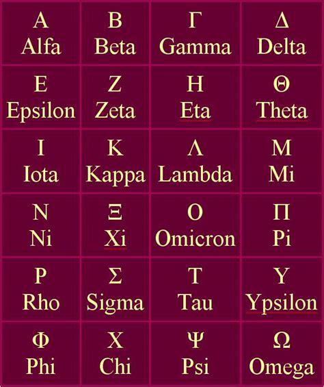 lettere dell alfabeto greco vento caldo wind alfabeto greco