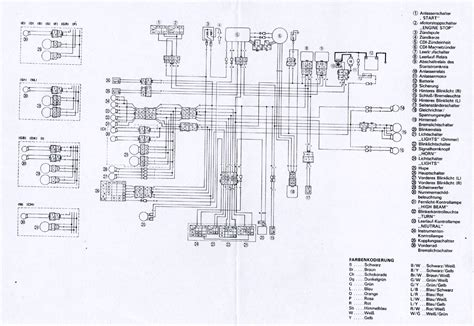 3aj wiring diagram horizons unlimited the hubb