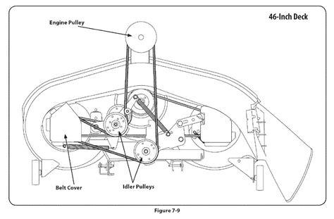 yardman lawn mower belt diagram mtd mower drive belt diagram mtd free engine