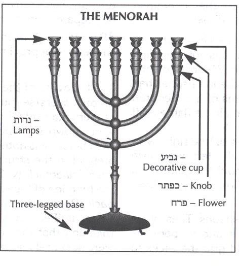 candelabro en la biblia que significa hanukkah the maccabee holiday the judeo christian tradition