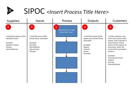 Printable Sipoc Diagrams Diagram Site Sipoc Chart Template