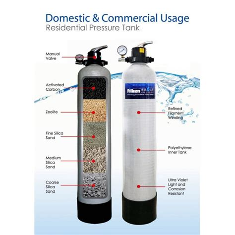 Multimedia Filter water dispenser water filter singapore 1044frb outdoor