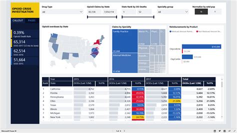 themes gallery power bi themes gallery page 5 microsoft power bi community