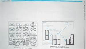1985 chevy c10 fuse box diagram car repair manual