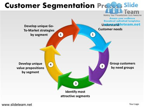 ppt templates for client presentation marketing customer segmentation powerpoint ppt slides