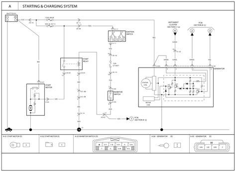 2006 buick rendezvous wiring diagram 36 wiring diagram images wiring diagrams buick rendezvous engine diagram wiring diagrams image free gmaili net
