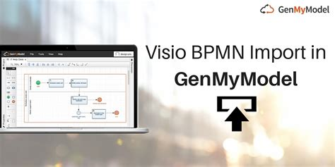 bpmn 2 0 modeler for visio bpmn editor improvements last updates the genmymodel