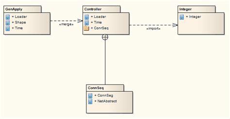 package diagram package diagram ea user guide