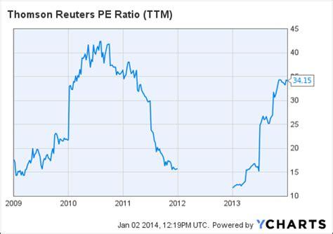 30 large caps stock portfolio for 2014 | seeking alpha