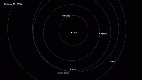 asteroid number catalog of known near earth asteroids tops 15 000