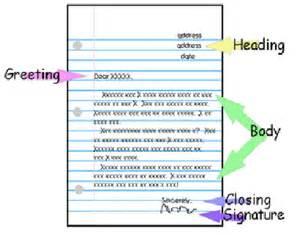 correct friendly letter format friendly letter boogie jason c hensley