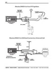 wiring diagram ramjet 350 2011 odyssey ignition wiring diagram elsavadorla